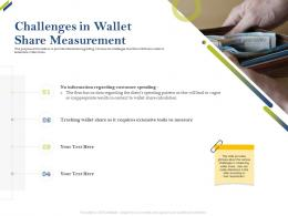 Challenges In Wallet Share Measurement Share Of Category Ppt Inspiration