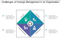 Challenges Of Change Management In An Organization