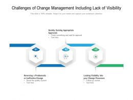 Challenges Of Change Management Including Lack Of Visibility