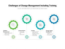 Challenges Of Change Management Including Training