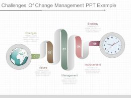 Challenges Of Change Management Ppt Example