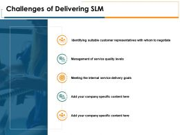 Challenges Of Delivering SLM Delivery Goals Ppt Powerpoint Presentation Pictures Skills