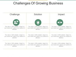 Challenges Of Growing Business Ppt Summary