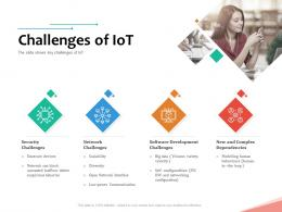 Challenges Of IoT Internet Of Things IOT Overview Ppt Powerpoint Presentation Inspiration Portrait