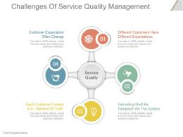 challenges_of_service_quality_management_powerpoint_slide_backgrounds_Slide01