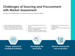 Challenges Of Sourcing And Procurement With Market Assessment