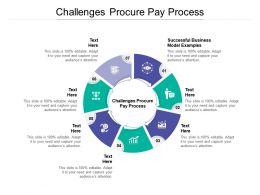 Challenges Procure Pay Process Ppt Powerpoint Presentation Outline Deck Cpb