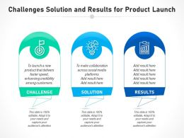 Challenges Solution And Results For Product Launch