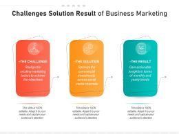 Challenges Solution Result Of Business Marketing