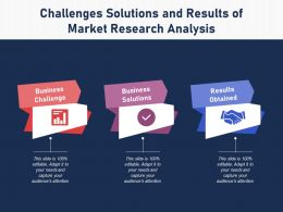 Challenges Solutions And Results Of Market Research Analysis