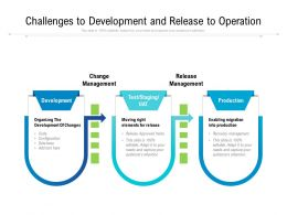 Challenges To Development And Release To Operation