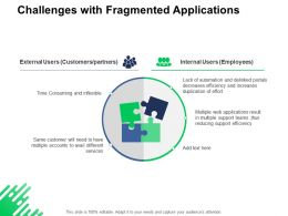 Challenges With Fragmented Applications External Employees Ppt Powerpoint Presentation Infographics Guide