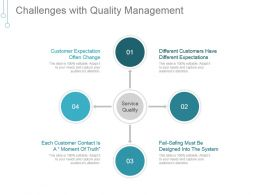 Challenges With Quality Management Powerpoint Images