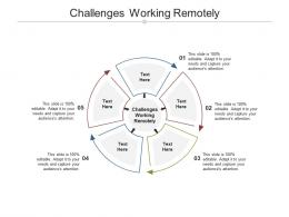 Challenges Working Remotely Ppt Powerpoint Presentation Infographic Template Outfit Cpb