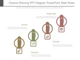 Chance Planning Ppt Diagram Powerpoint Slide Rules