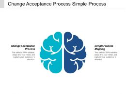Change Acceptance Process Simple Process Mapping Business Start Process Cpb