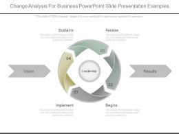 Change Analysis For Business Powerpoint Slide Presentation Examples