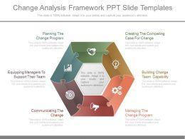 Change Analysis Framework Ppt Slide Templates