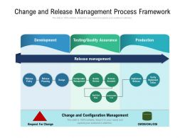 Change And Release Management Process Framework