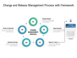 Change And Release Management Process With Framework