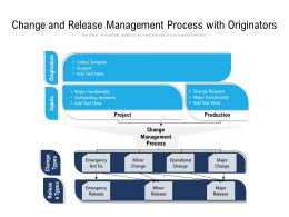 Change And Release Management Process With Originators
