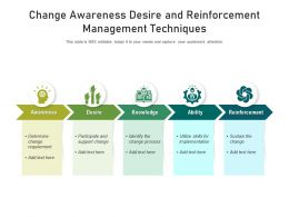 Change Awareness Desire And Reinforcement Management Techniques