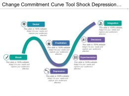 Change Commitment Curve Tool Shock Depression Experimentation