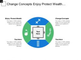 Change Concepts Enjoy Protect Wealth Best People