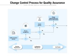 Change Control Process For Quality Assurance