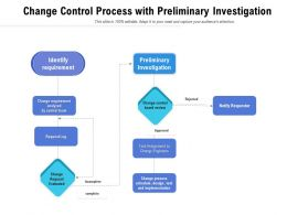 Change Control Process With Preliminary Investigation
