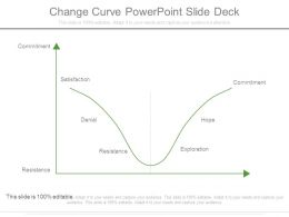 Change Curve Powerpoint Slide Deck