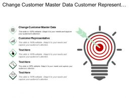 Change Customer Master Data Customer Representative Prepare Production