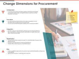 Change Dimensions For Procurement Globalization Integration Ppt Powerpoint Presentation Outline Tips