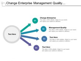 Change Enterprise Management Quality Resources Team Sustainability Profits