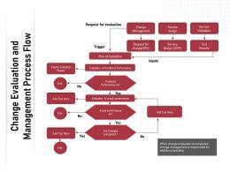 Change Evaluation And Management Process Flow