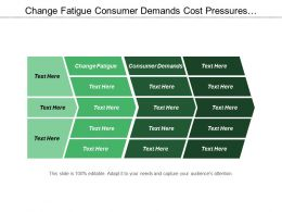 Change Fatigue Consumer Demands Cost Pressures Information Management Technology