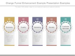 Change Funnel Enhancement Example Presentation Examples