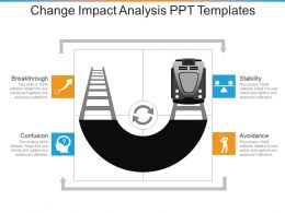 Change Impact Analysis PPT Templates