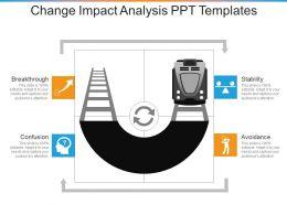 Change Impact Analysis PPT Templates