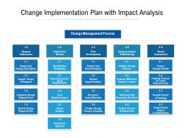 Change Implementation Plan With Impact Analysis