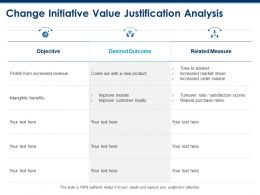 Change Initiative Value Justification Analysis Objective Powerpoint Slides