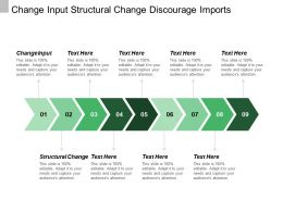 Change Input Use Structural Change Discourage Imports Removal Subsidies