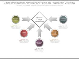 Change Management Activities Powerpoint Slide Presentation Guidelines