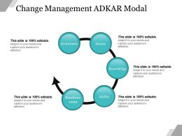 Change Management Adkar Modal Example Of Ppt Presentation