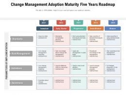 Change Management Adoption Maturity Five Years Roadmap