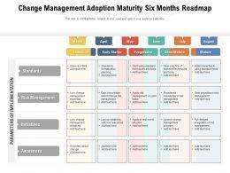 Change Management Adoption Maturity Six Months Roadmap