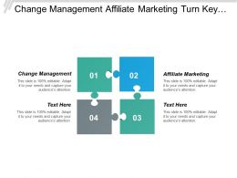 Change Management Affiliate Marketing Turn Key Business Opportunities Cpb
