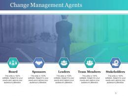 Change Management Agents Powerpoint Slide Backgrounds