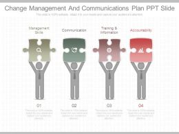 Change Management And Communications Plan Ppt Slide