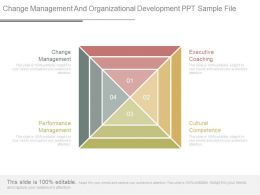 change_management_and_organizational_development_ppt_sample_file_Slide01